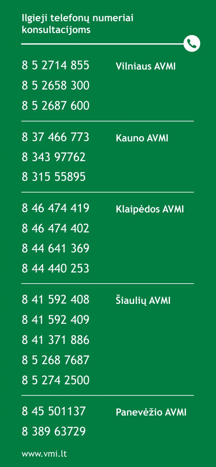 Į pagalbą deklaruojantiems – daugiau konsultantų telefonu – skelbiami papildomi tel. sąrašai