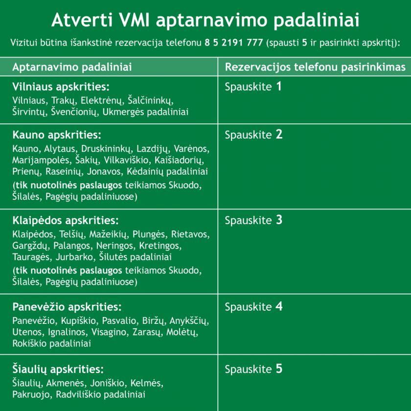 Nuo liepos 1 d. atveriami VMI gyventojų aptarnavimo padaliniai